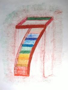 esferas_numerología